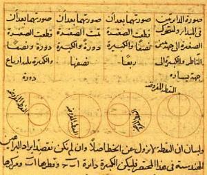 الرياضيات عند المسلمين